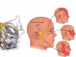 перелом – вследствие сильной механической травмы